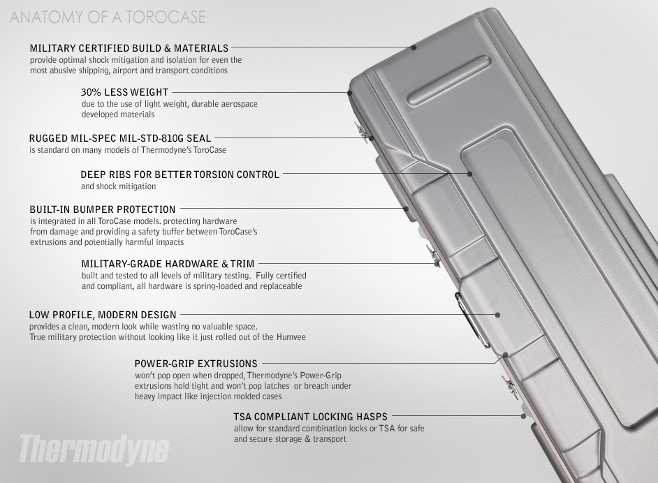 Anatomy of a ToroCase Gun Case